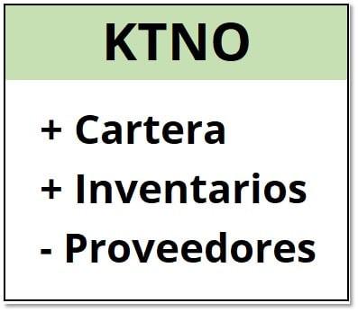Formula del KTNO