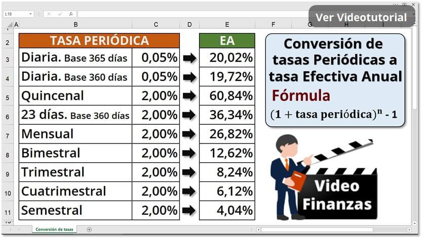 Convertir una tasa periodica a una tasa efectiva anual. Conversion de tasas de interes