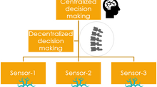 Smart Manufacturing and the Problem of Legacy Planning Process Models