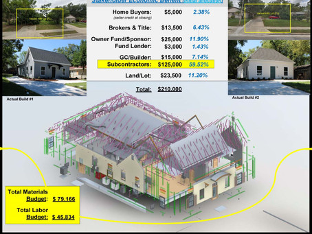 Mapping the Costs of New Home Construction - Affordable Housing