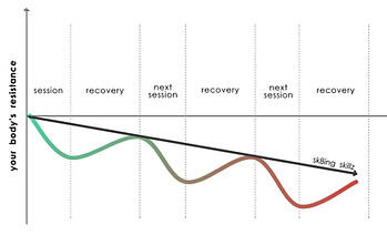 bad-recovery-graph.jpg