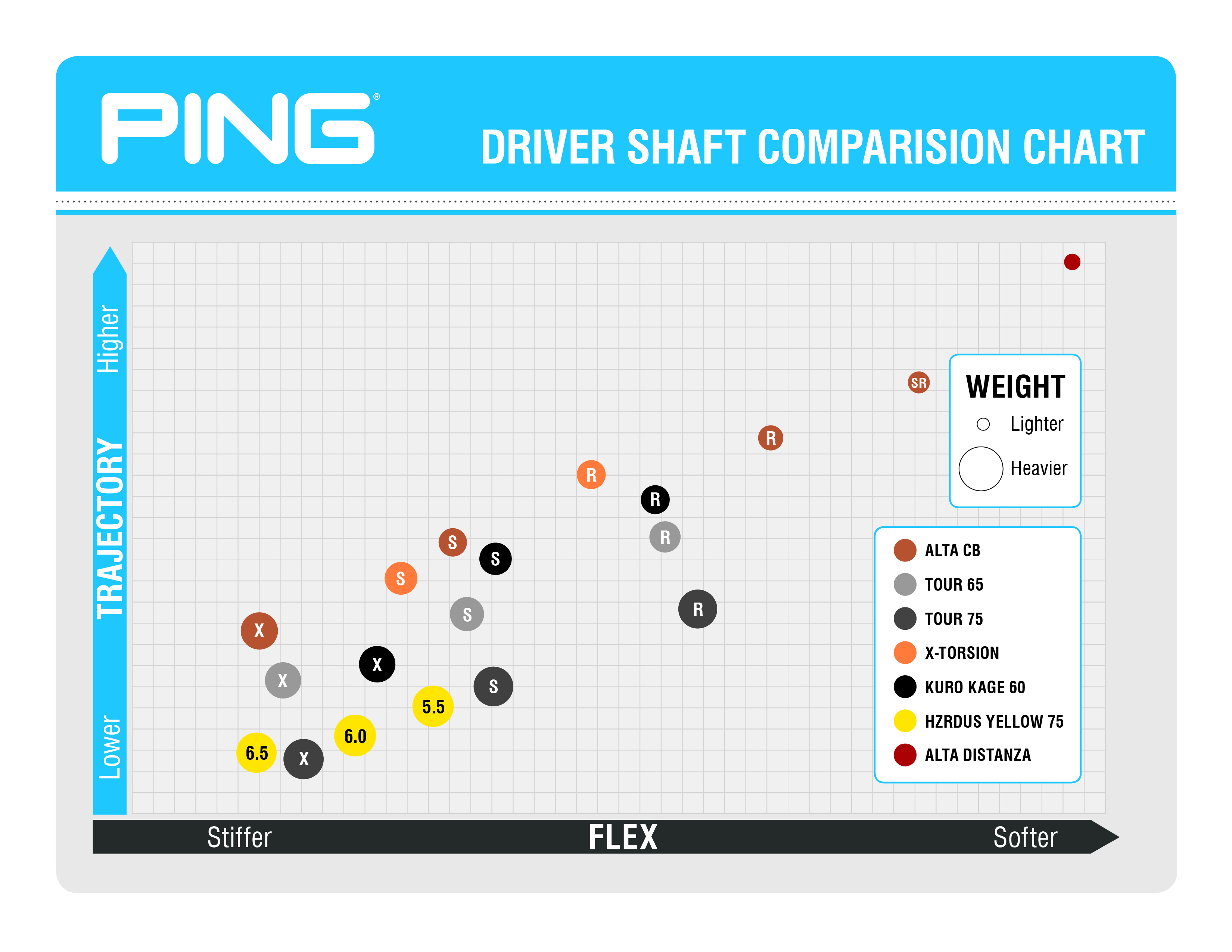 DRIVER SHAFT FITTING