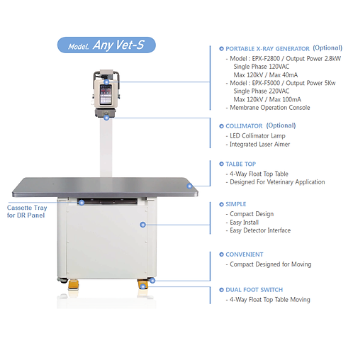 Ecotron Any-Vet-S X-Ray System & 4-way floating table 2.8 / 5.0Kw