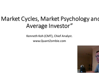 """Stock Market Cycles, Intermarket Movements, Psychology and how not to be """"an Average Investor&q"""