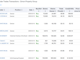 Insider Play 2: Simon Property Group (SPG). I'm getting interested.