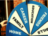 Wheel of Family Obligations Career Bills Home education