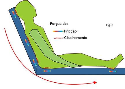 cisalhamento-friccao-amorim_edited.jpg