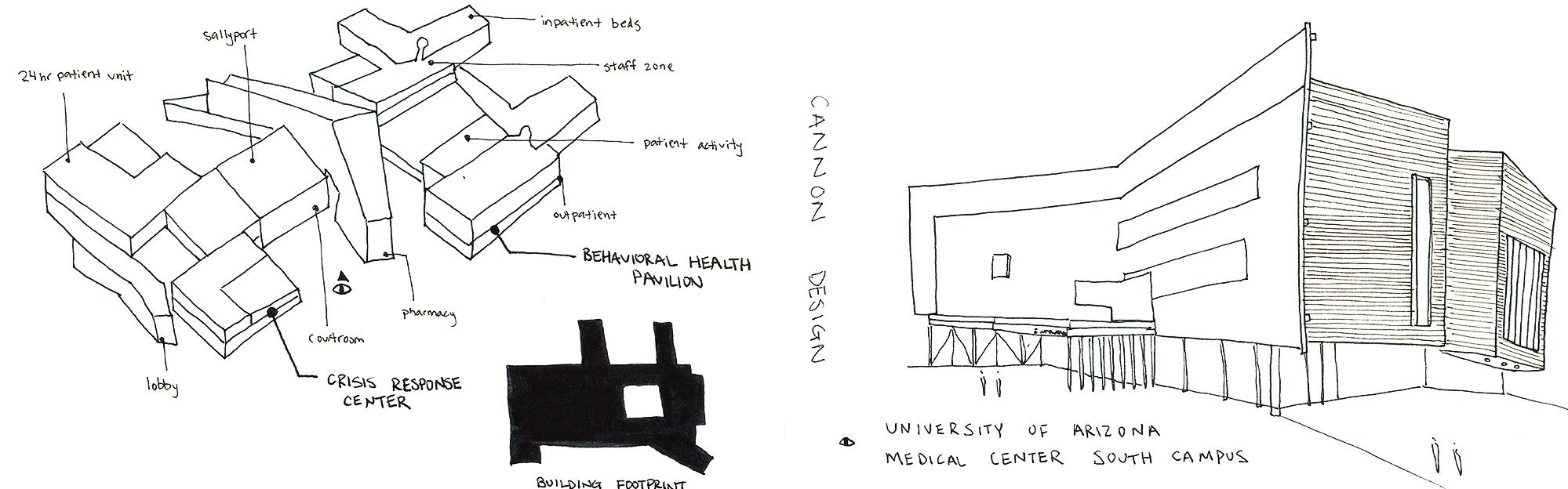 Sahakian_Cannon Design Sketch