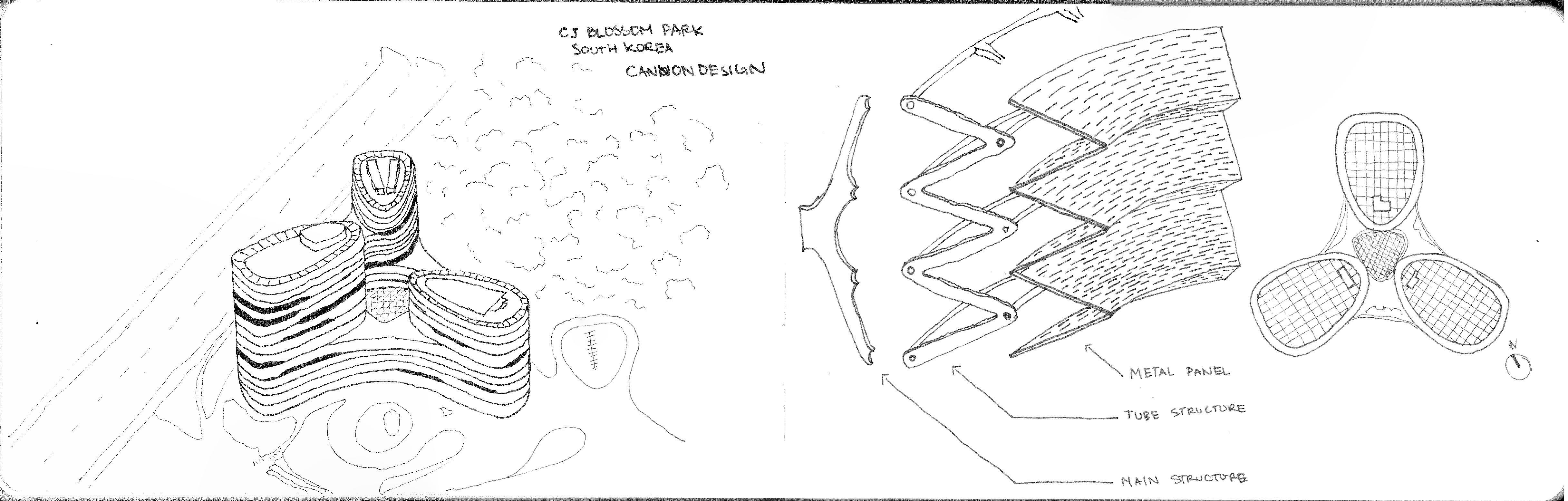 Guzman_CannonDesign_Sketch