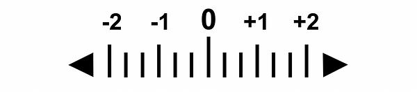 NFX_lichtmeter - Foto Tips - Nelleke Wallenburg