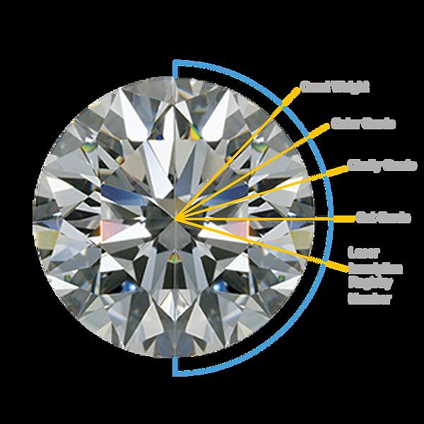 how-to-buy-diamonds-4Cs-Cut-Carat-Clarit