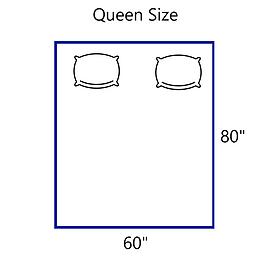 Queen Size Mattress Messurements.png