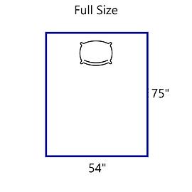 Full Size mMattress Messurements.png