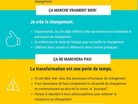 Transformation commerciale, 4 façons de changer vos vendeurs