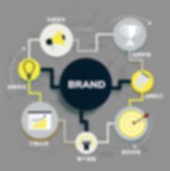 品牌对于企业作用_图片调整_190404-02.jpg