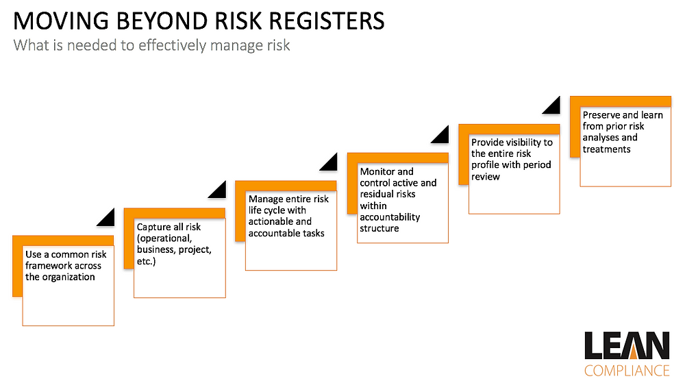 Moving Beyond Risk Registers