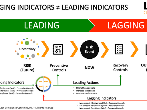 You can't turn lagging into leading indicators no matter how hard you try
