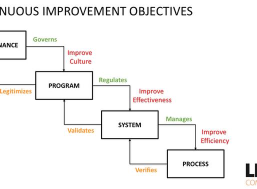 Continuous Improvement Objectives