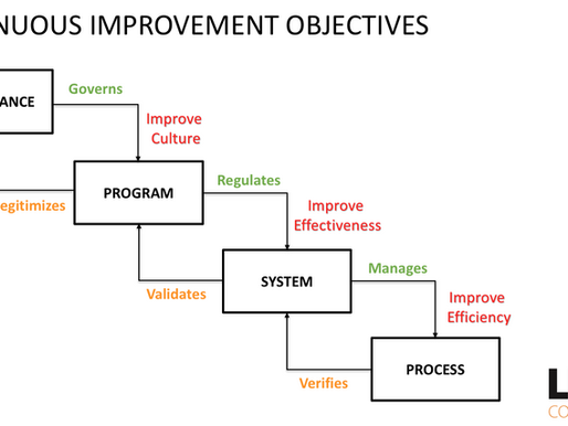 Continuous Improvement Objectives