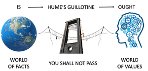 Humes's Guillotine