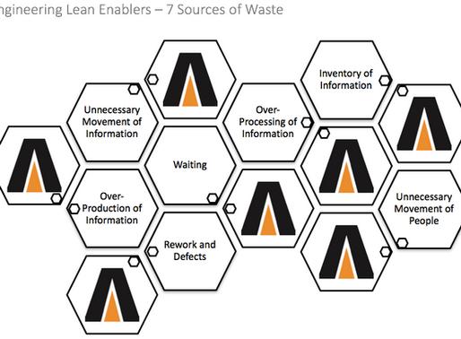 Engineering Lean Enablers - 7 Sources of Waste