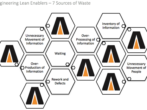 Engineering Lean Enablers - 7 Sources of Waste