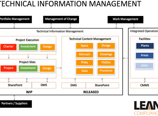 Improving the Management of Technical Information