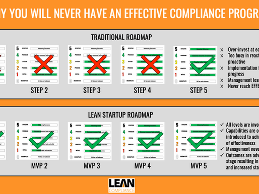 Why you will never have an effective compliance program