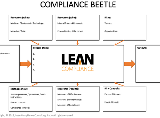 Compliance Beetle Template