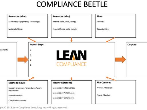 Compliance Beetle Template