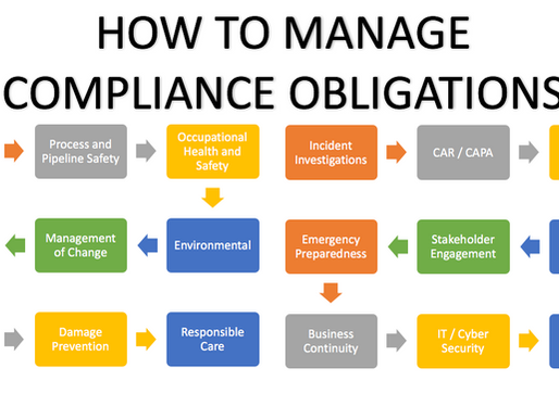 Managing Compliance Obligations