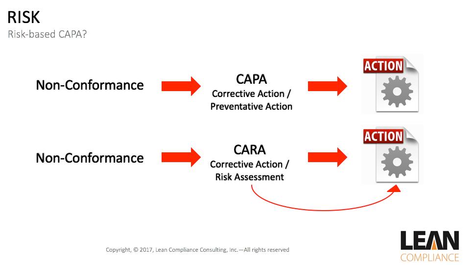 Risk-based CAPA