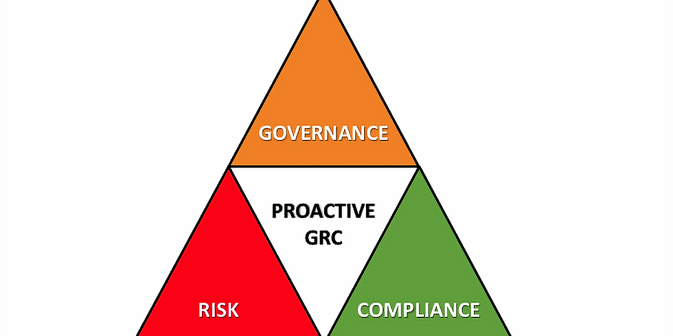 A Proactive Approach for Governance, Risk and Compliance (GRC)