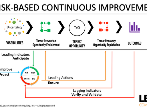 Risk-based Continuous Improvement