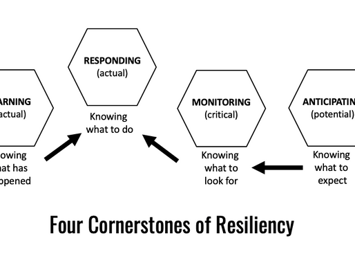 The Four Cornerstones of Resilience