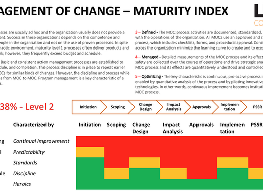 What Is Your MOC Maturity Index?