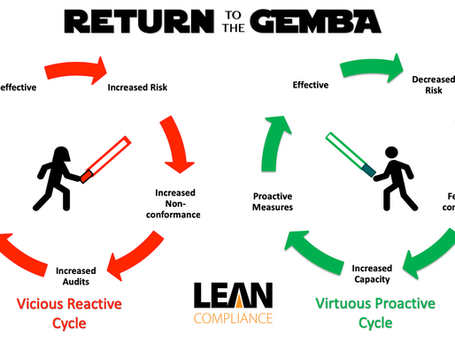 Return to the Gemba