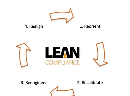 4 R's of Continuous Performance