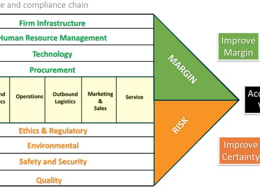 Compliance Chain Analysis