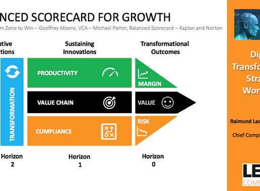 Balanced Scorecard for Growth