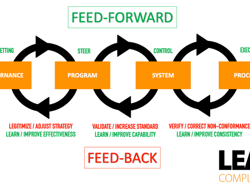 Where to add Proactive Processes