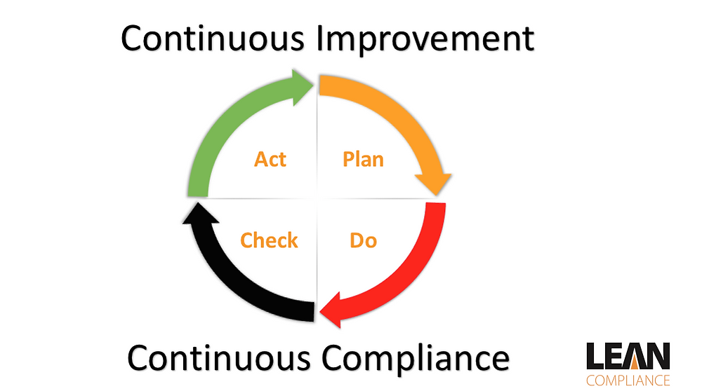 Continuous Improvement and Continuous Compliance