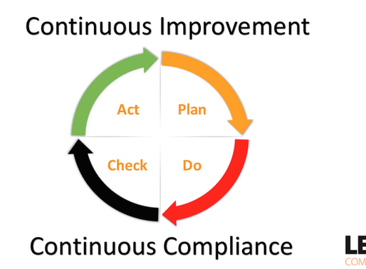 Continuous Value requires Continuous Compliance