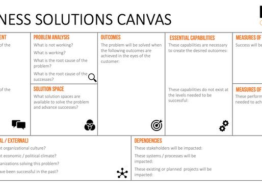 Capabilities Driven Business Canvas