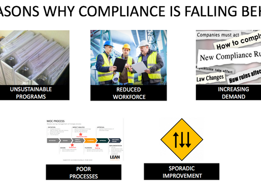 Why Compliance is Falling Behind