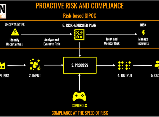 Risk-based SIPOC