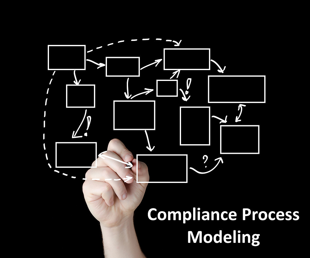Compliance Process Modeling