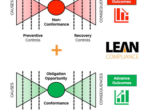 Compliance versus Obligation Risks