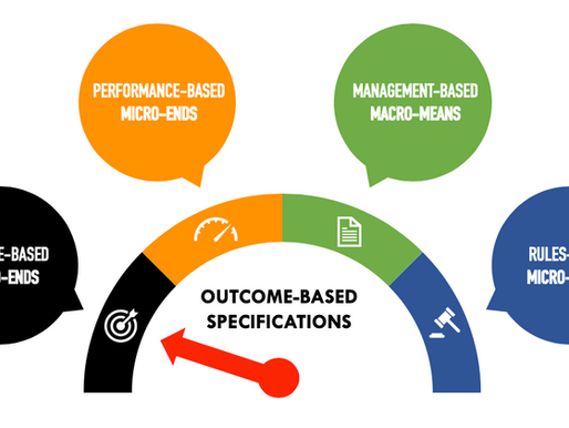 Outcome-based Specifications