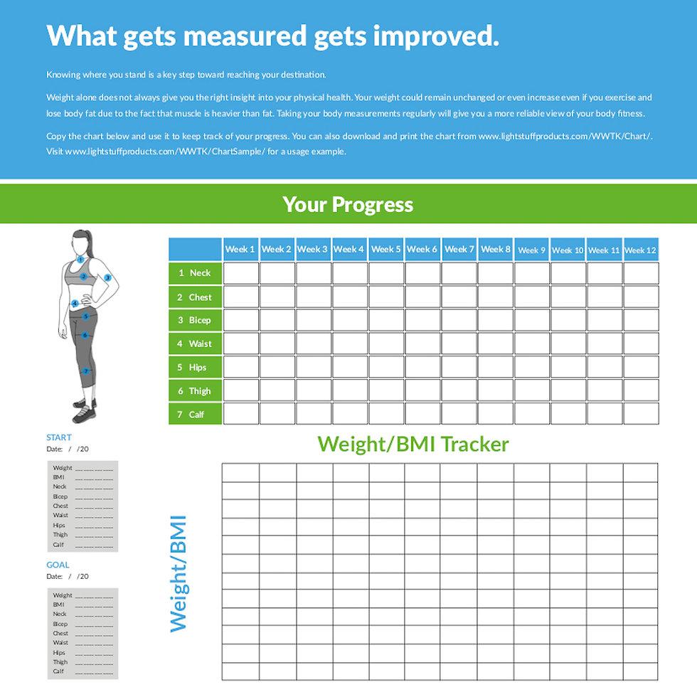 Weight/BMI Trcking Chart